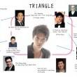 Triangle Resimleri