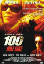 100 Mile Rule (2002) afişi
