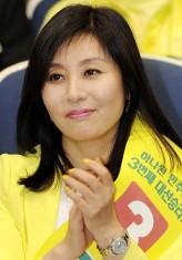 Choi Myung-gil profil resmi