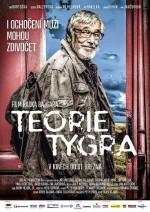 Teorie Tygra