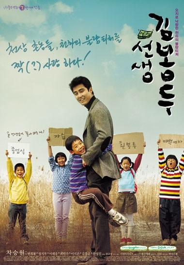 Teacher Kim Bong-du