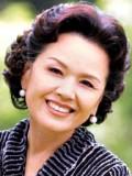 Jung Young-sook profil resmi