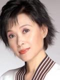 Lui Yau Wai profil resmi